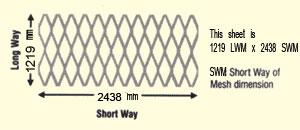 Sheet Measurements